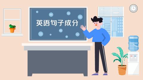 英语句子成分多图动画PPT模板